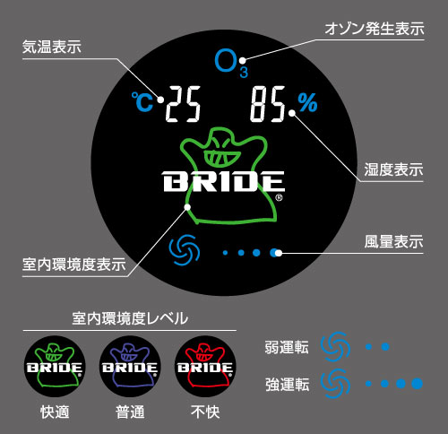 エアバスターポータブルBRIDEエディション<strong>【NEW】</strong>